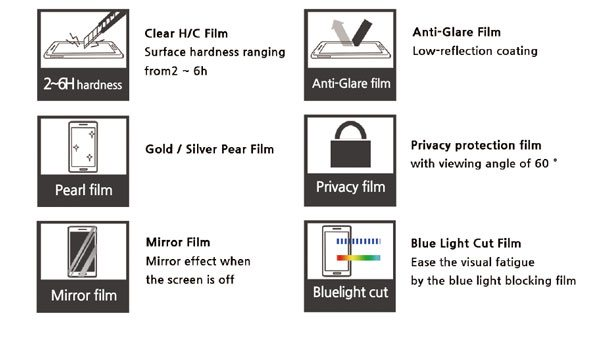 Protective films for phones wholesale from Korea